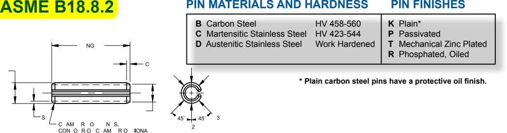 ASME B18.8.2 PIN MATERIALS AND HARDNESS PIN FINISHES B Carbon Steel HV 458-560 K Plain* C