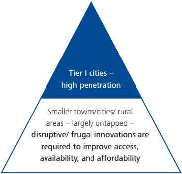 Tier I cities – high penetration Smaller towns/cities/ rural areas – largely untapped – disruptive/