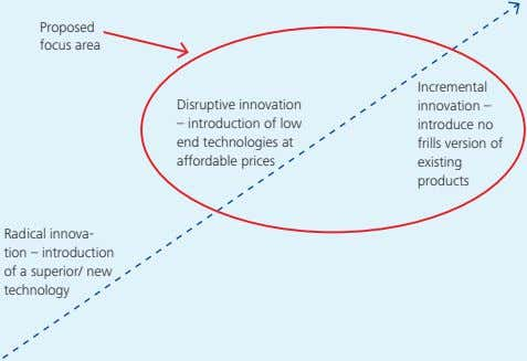 Proposed focus area Disruptive innovation – introduction of low end technologies at affordable prices Incremental