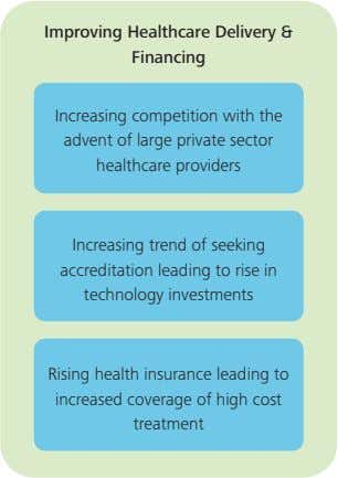 Improving Healthcare Delivery & Financing Increasing competition with the advent of large private sector