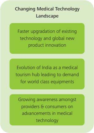 Changing Medical Technology Landscape Faster upgradation of existing technology and global new product innovation