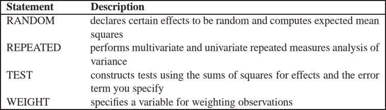 Statement RANDOM REPEATED TEST WEIGHT Description declares certain effects to be random and computes expected