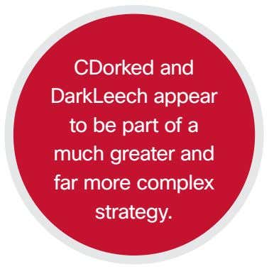CDorked and DarkLeech appear to be part of a much greater and far more complex