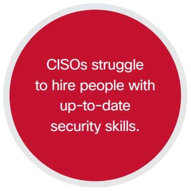 CISOs struggle to hire people with up-to-date security skills.