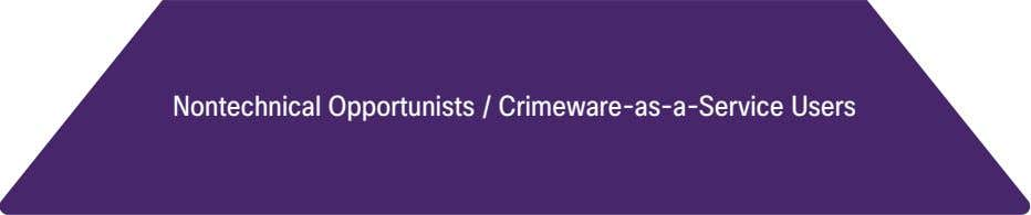 Nontechnical Opportunists / Crimeware-as-a-Service Users