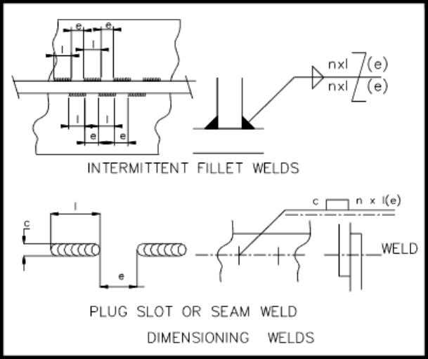 http://www.roymech.co.uk/Useful_Tables/Drawing/Weld.html Links Providing information on Welding Symbols on Drawing 1.