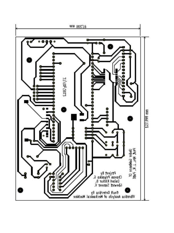 Detection by Vibration Analysis of Machine 3.7 PCB Layout Bharati Vidyapeeth's College of Engineering, Kolhapur 3