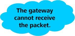 The gateway cannot receive the packet.
