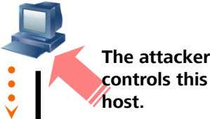 The attacker controls this host.