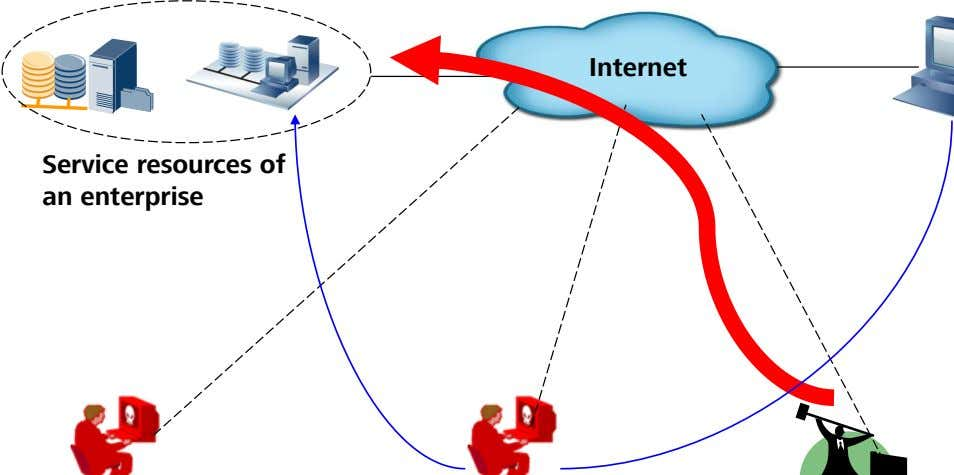 Internet Service resources of an enterprise