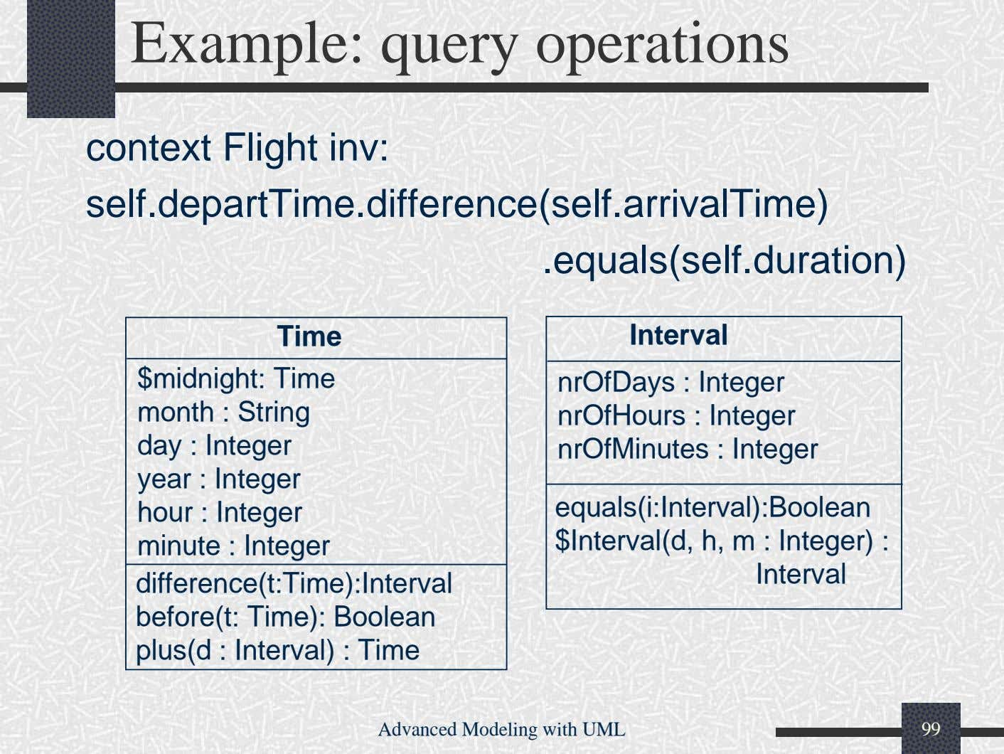 Example: query operations context Flight inv: self.departTime.difference(self.arrivalTime) .equals(self.duration) Time