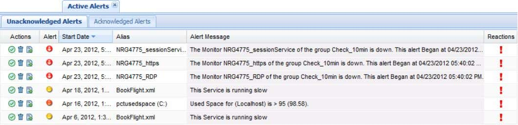 "messages displayed on the ""Active Alerts"" page; A status ""Type"" accompanies the Alert. Following are"