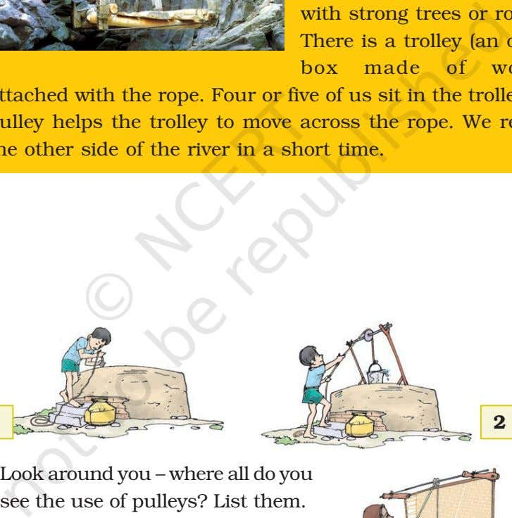 Look around you – where all do you see the use of pulleys? List them.