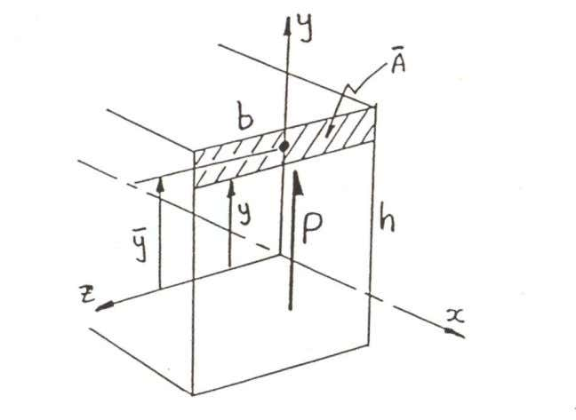 a beam of rectangular cross-section (b x h) subjected to the loading shown below. Consider the