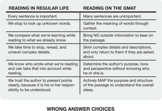 READING IN REGULAR LIFE READING ON THE GMAT Every sentence is important. Many sentences are