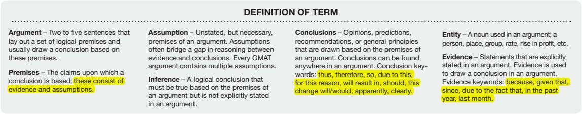 DEFINITION OF TERM Argument – Two to five sentences that lay out a set of