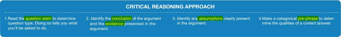 CRITICAL REASONING APPROACH 1. Read the question stem to determine question type. Doing so tells