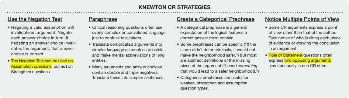kNEWTON CR STRATEGIES Use the Negation Test Paraphrase Create a Categorical Prephrase Notice Multiple Points