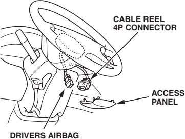 CABLE REEL 4P CONNECTOR ACCESS PANEL DRIVERS AIRBAG