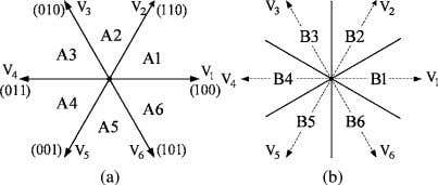 ON POWER ELECTRONICS, VOL. 24, NO. 1, JANUARY 2009 Fig. 2. Voltage space vectors and the