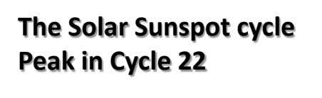 The Solar Sunspot cycle Peak in Cycle 22