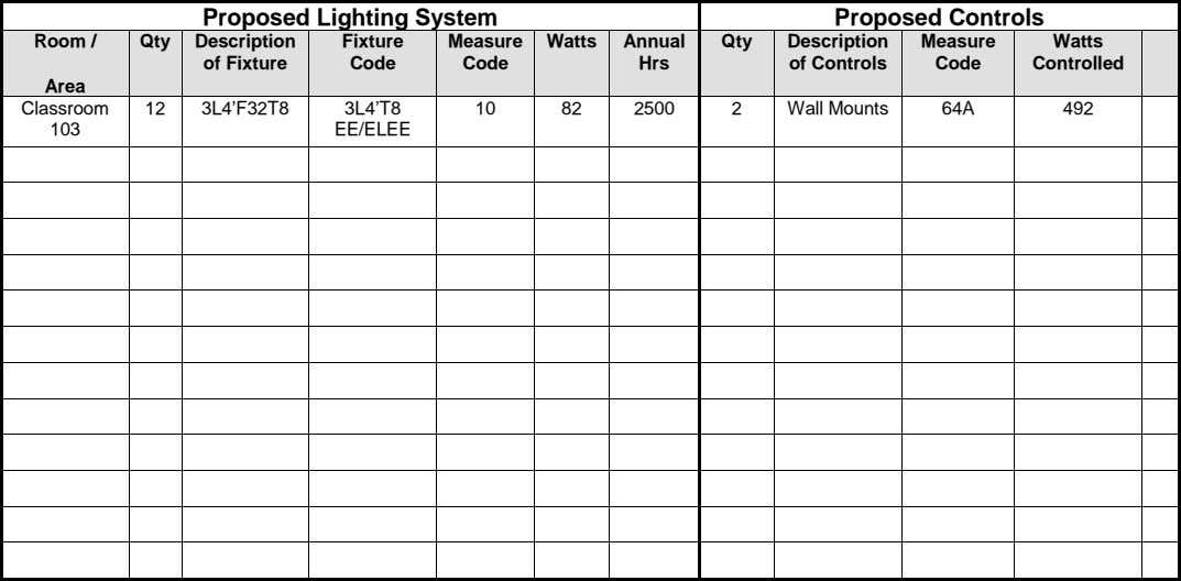 Proposed Lighting System Proposed Controls Room / Qty Description Fixture Measure Watts Annual Qty Description