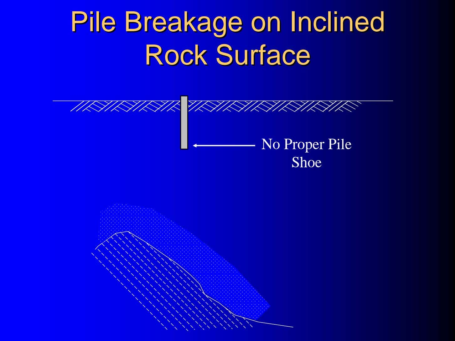 PilePile BreakageBreakage onon InclinedInclined RockRock SurfaceSurface No Proper Pile Shoe
