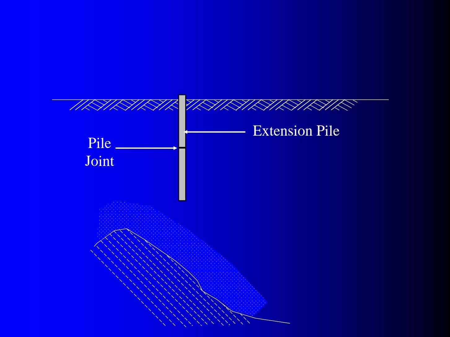 Extension Pile Pile Joint
