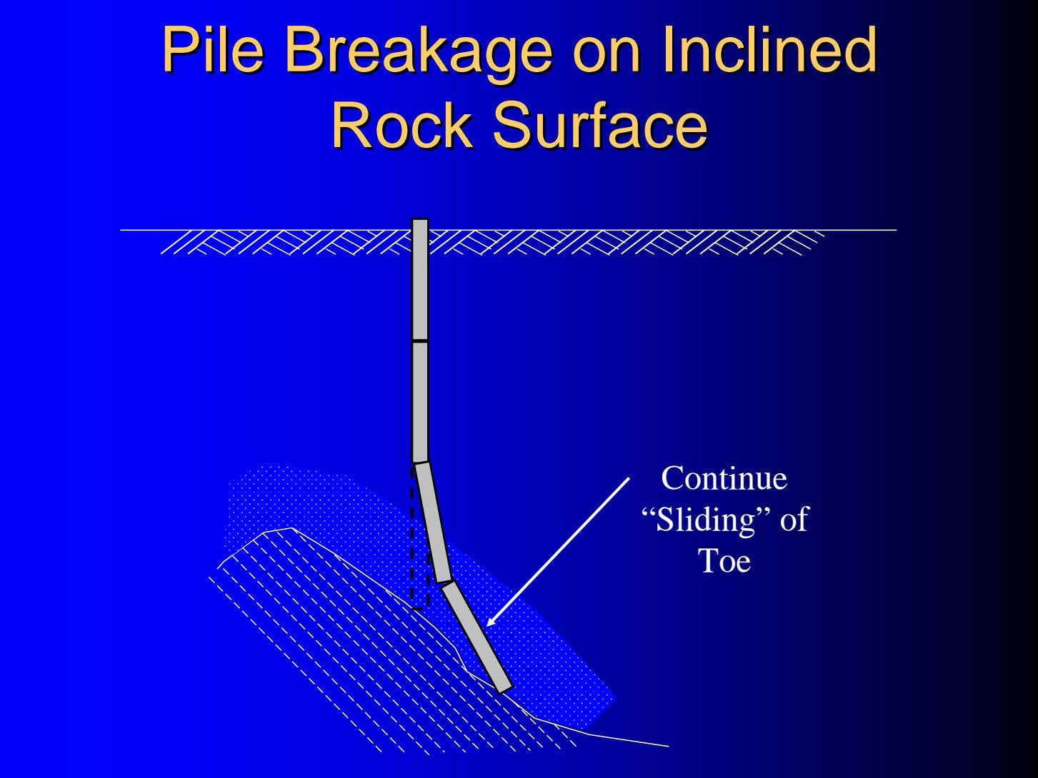 "PilePile BreakageBreakage onon InclinedInclined RockRock SurfaceSurface Continue ""Sliding"" of Toe"