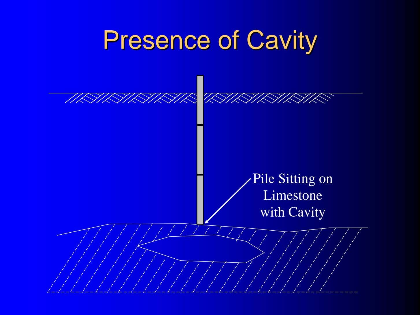 PresencePresence ofof CavityCavity Pile Sitting on Limestone with Cavity