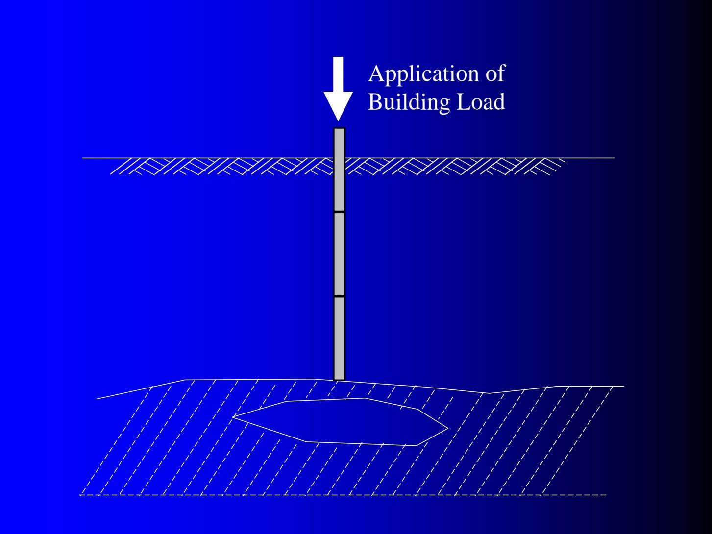 Application of Building Load