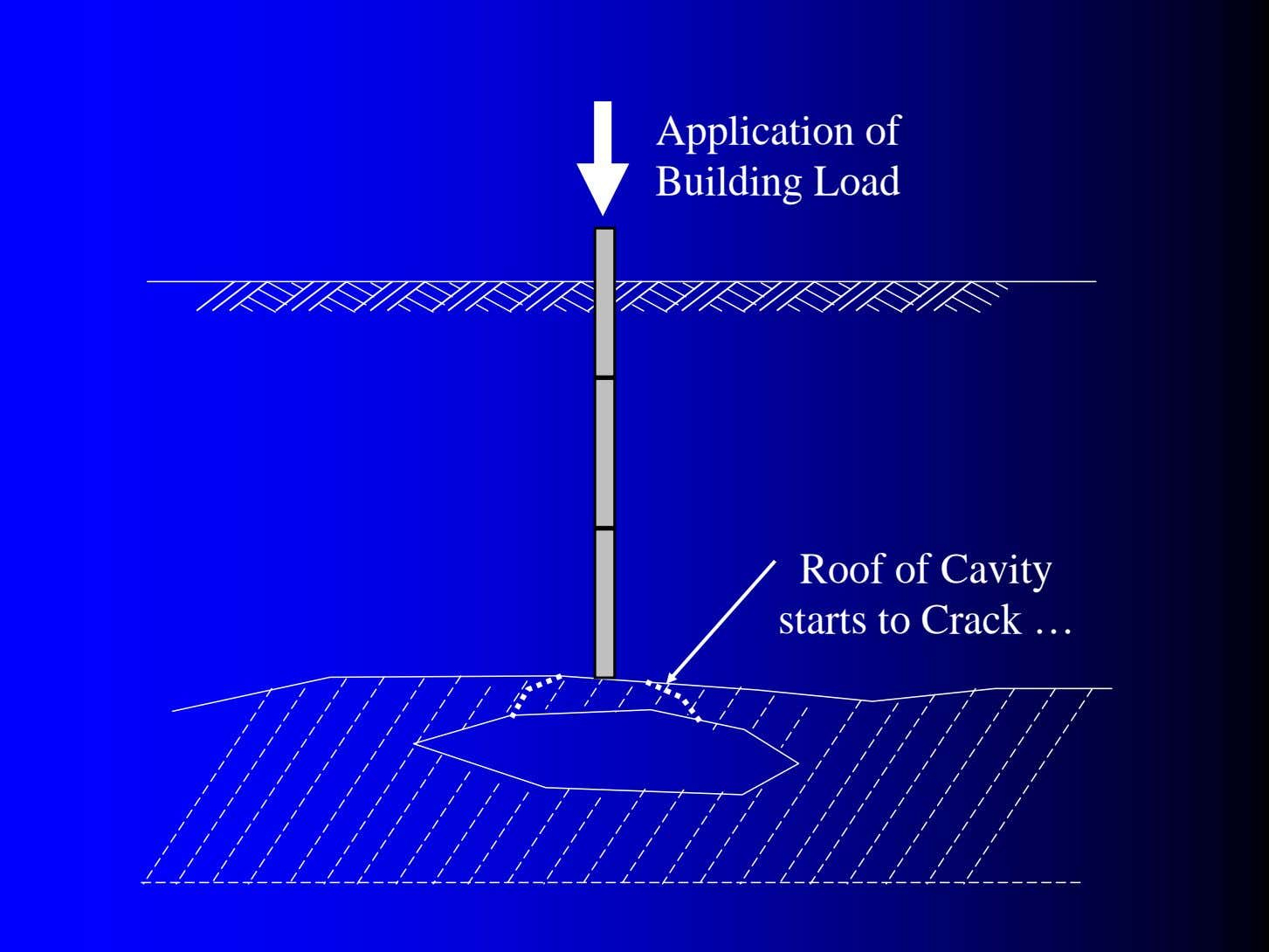 Application of Building Load Roof of Cavity starts to Crack …