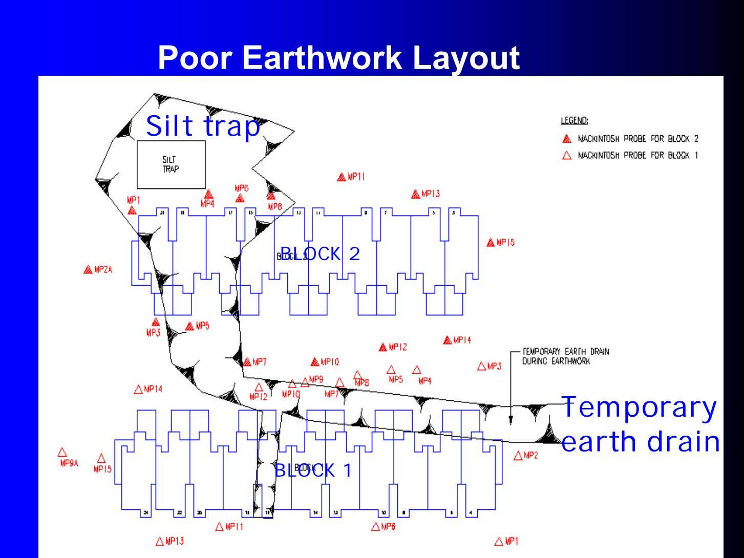 Poor Earthwork Layout Silt trap BLOCK 2 Temporary earth drain BLOCK 1