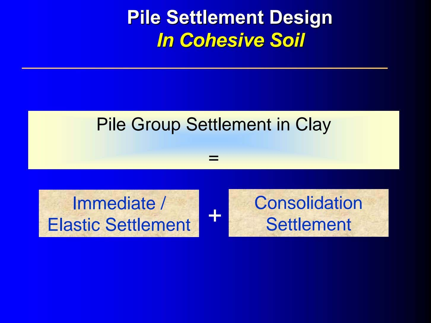 PilePile SettlementSettlement DesignDesign InIn CohesiveCohesive SoilSoil Pile Group Settlement in Clay = Immediate /