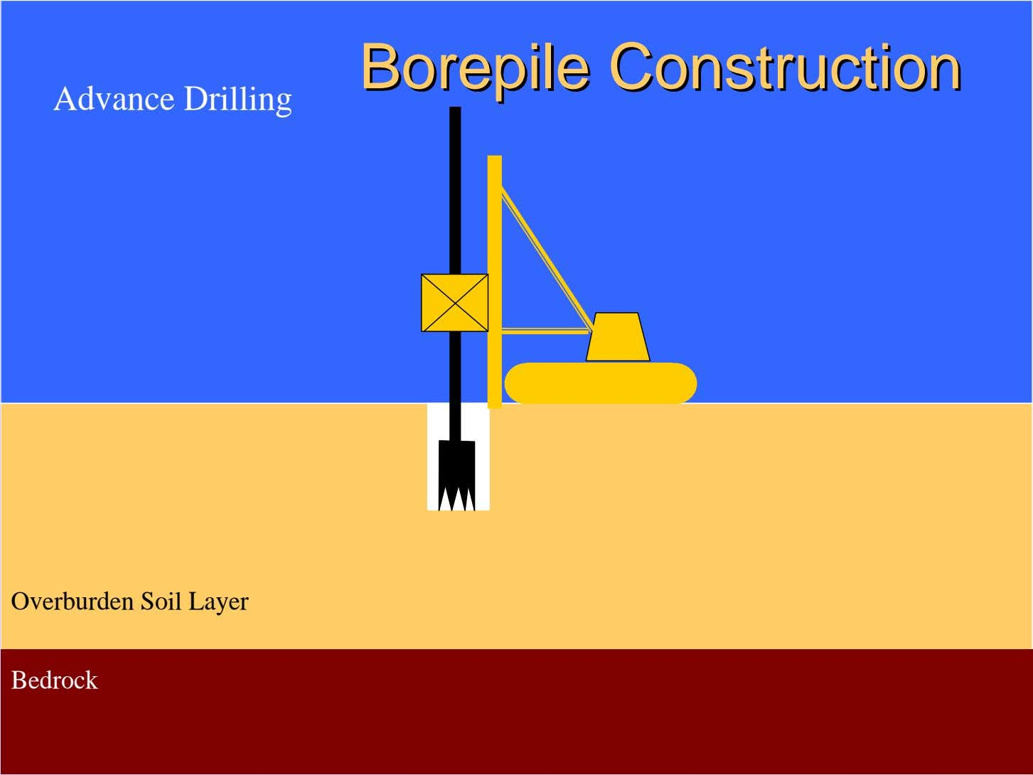 BorepileBorepile ConstructionConstruction Advance Drilling Overburden Soil Layer Bedrock