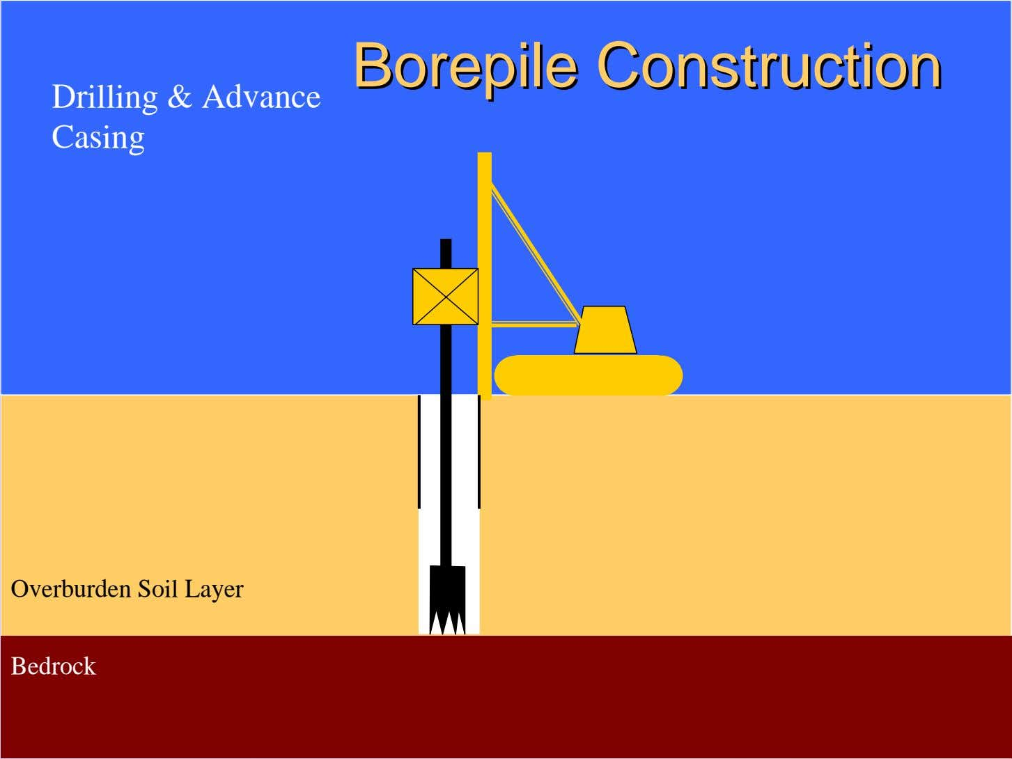 BorepileBorepile ConstructionConstruction Drilling & Advance Casing Overburden Soil Layer Bedrock