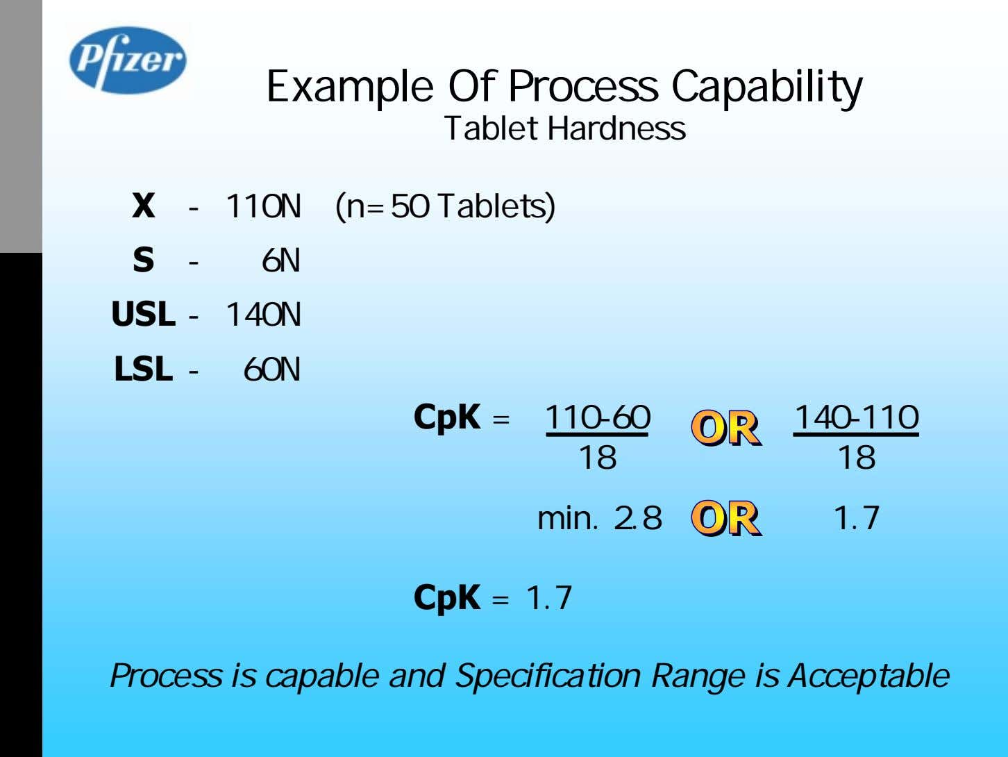 Example Of Process Capability Tablet Hardness X - 110N (n=50 Tablets) S - 6N USL