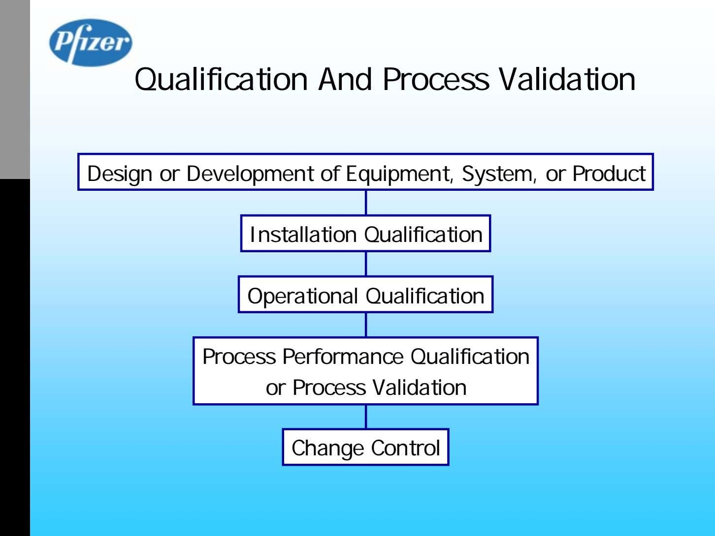 Qualification And Process Validation Design or Development of Equipment, System, or Product Installation Qualification