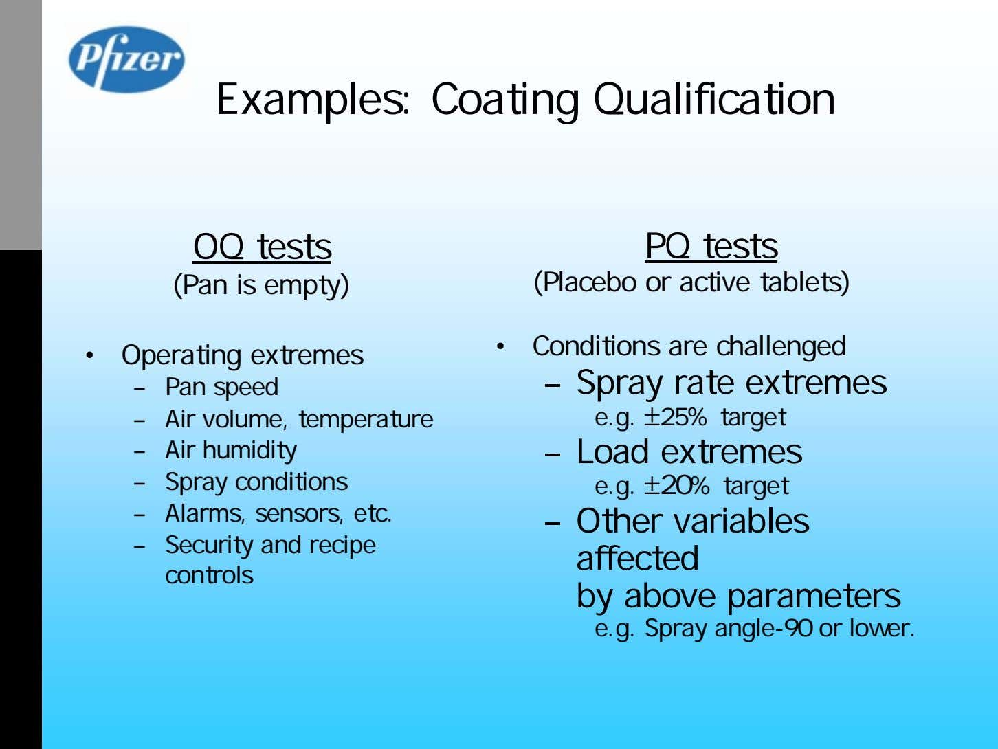 Examples: Coating Qualification OQ tests PQ tests (Pan is empty) (Placebo or active tablets) •