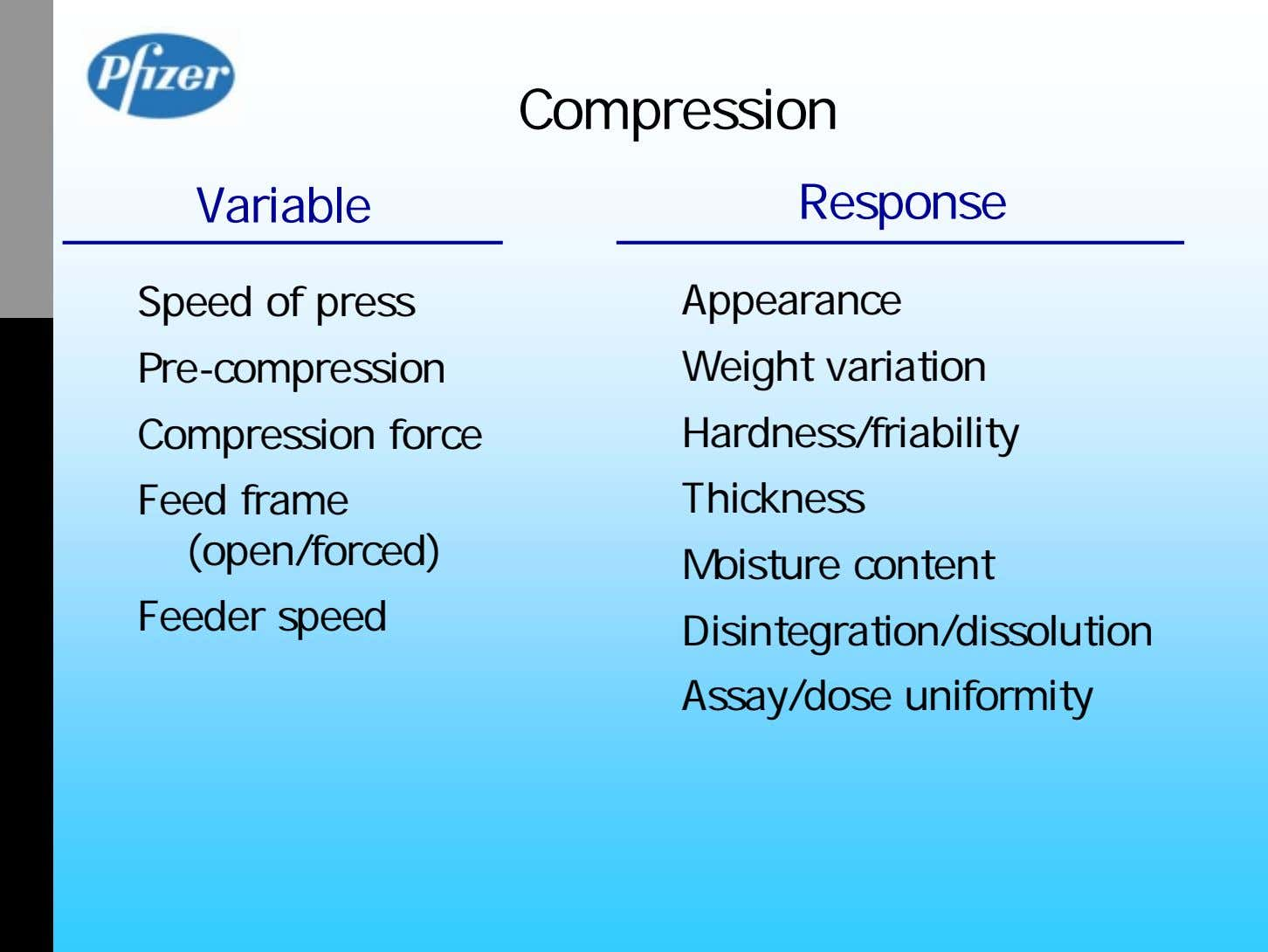 Compression Variable Response Speed of press Appearance Pre-compression Weight variation Compression force