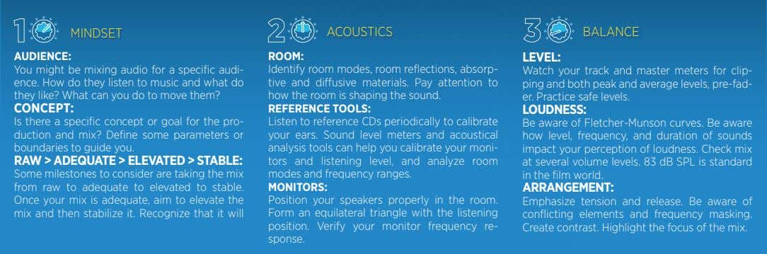 MINDSET ACOUSTICS BALANCE AUDIENCE: ROOM: LEVEL: You might be mixing audio for a specific audi-