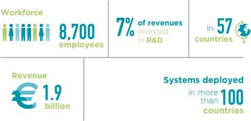 Workforce 7% of revenues 57 8,700 In invested countries in R&D employees Revenue Systems deployed
