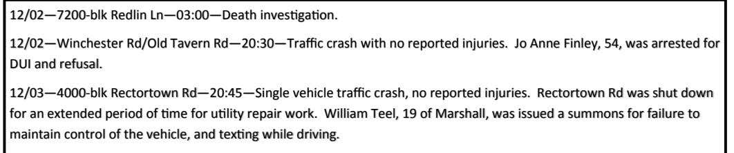 12/02—7200-blk Redlin Ln—03:00—Death investigation. 12/02—Winchester Rd/Old Tavern Rd—20:30—Traffic crash