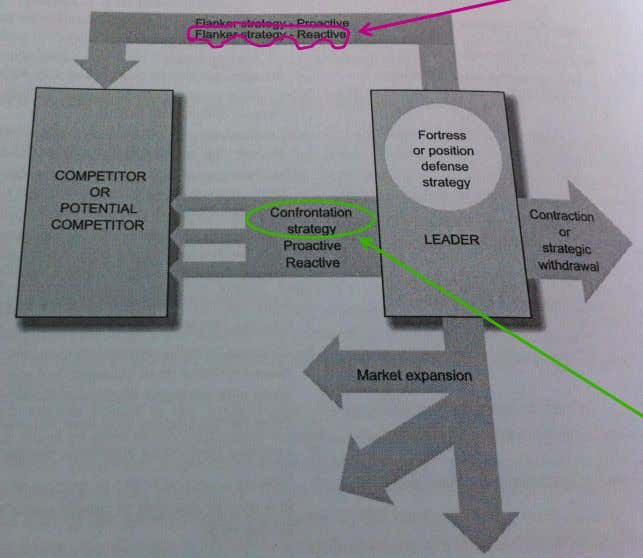 perceived as weak by a segment of potential/current customers. (Mullins and Walker, 2013). competencies to effectively