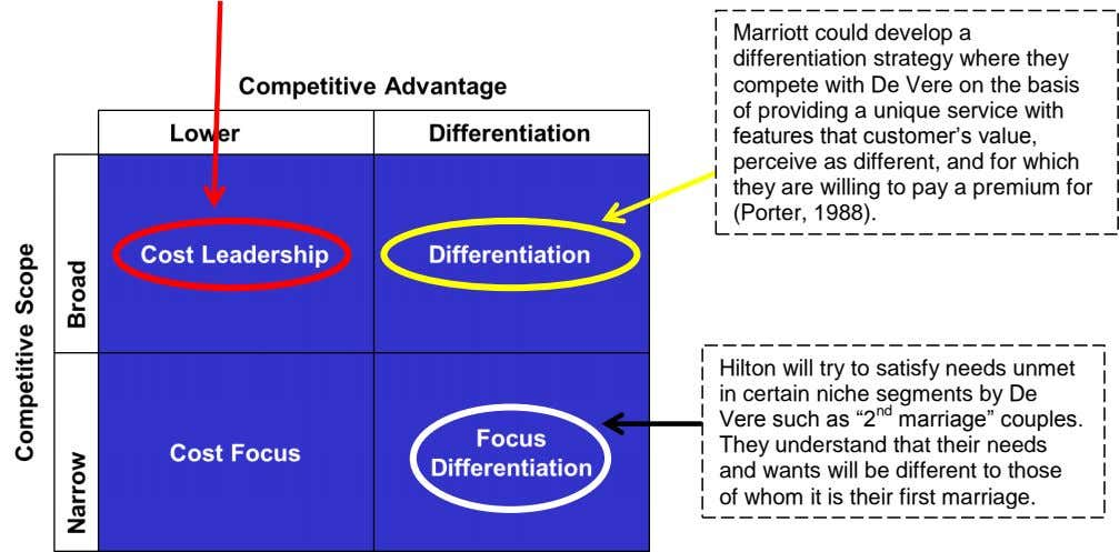 Marriott could develop a differentiation strategy where they compete with De Vere on the basis of
