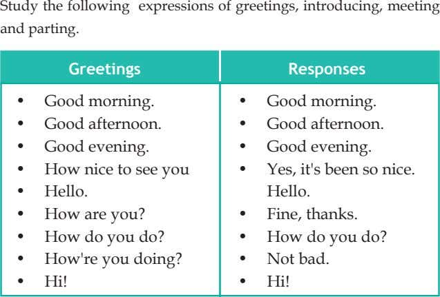 Study the following expressions of greetings, introducing, meeting and parting. Greetings Responses • Good morning.