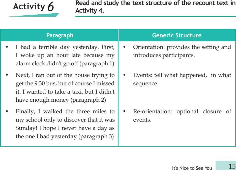 Activity 6 Read and study the text structure of the recount text in Activity 4.