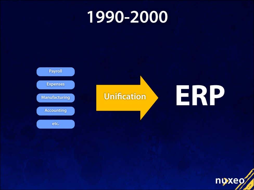1990-2000 Payroll Expenses ERP Uni cation Manufacturing Accounting etc.
