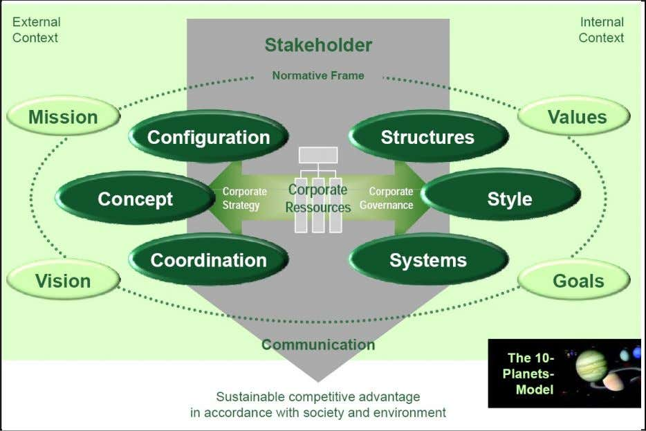 WHAT IS CORPORATE STRATEGY? Corporate Strategy is defined by Thompson & Strickland (2003) as the overarching