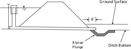 G round Surface 6' R ipr ap Ditch B ottom Plunge
